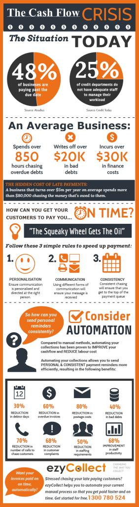 Cashflow-Infographic