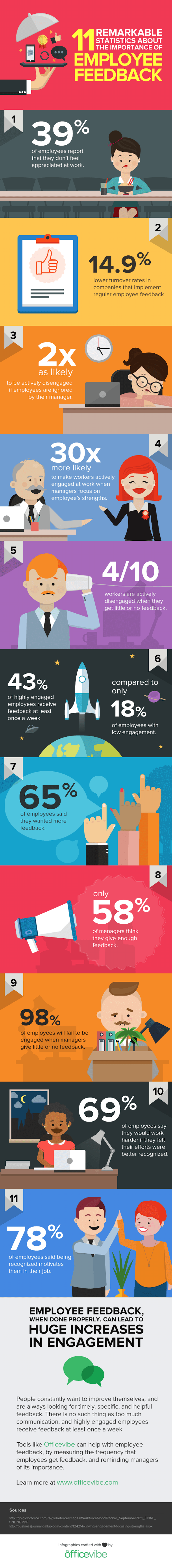 employee-feedback-infographic-1